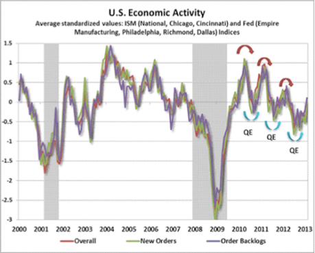 EconomicActivity