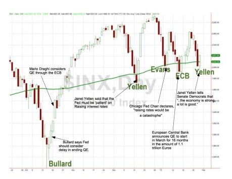 MarketSuppport